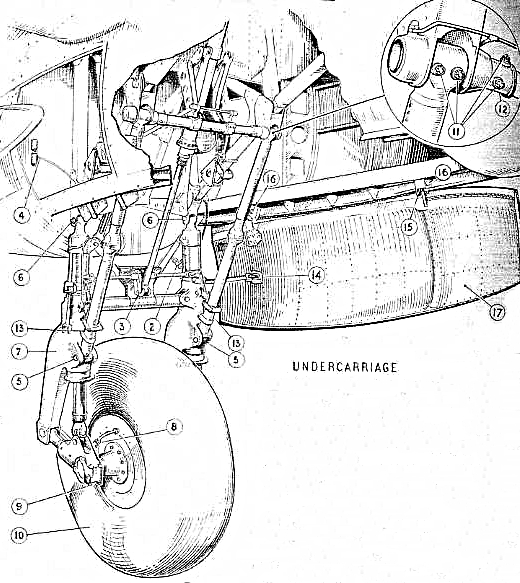 Bristol Brigand Undercarriage